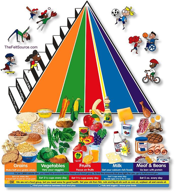 Diabetic Diet Food List Diabetes Healthy Solutions