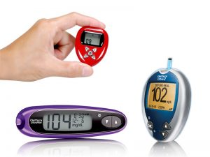 Non Invasive Blood Glucose Monitor