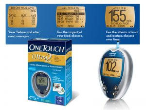 One Touch Glucose Monitors